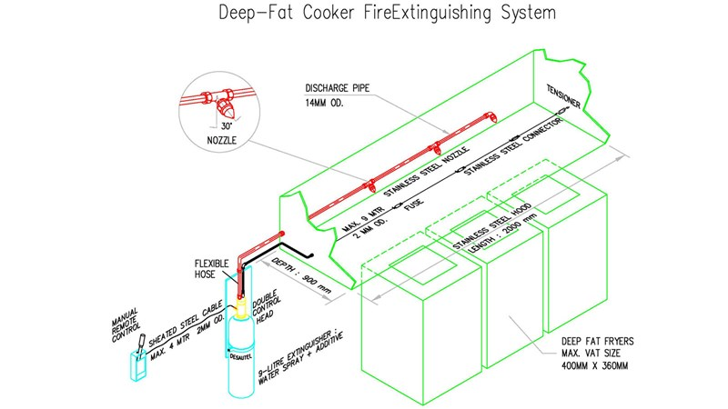 System configuration deep fat fryer 1600x900