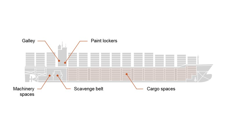Vessel application CO2 container2