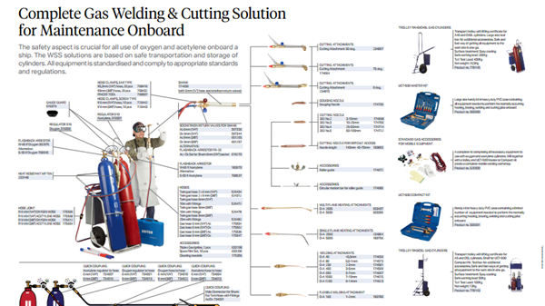 gas cutting welding poster preview