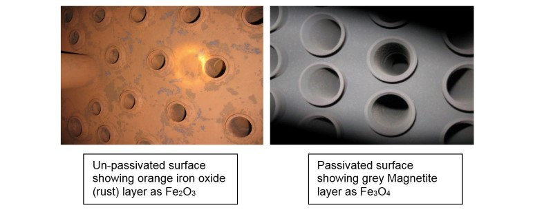non-passivated and passivated metal surfaces