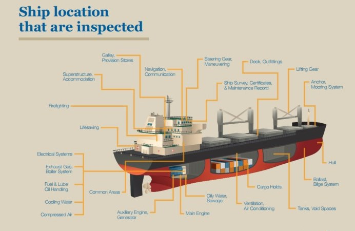 WP Ship Inspection Cover p6