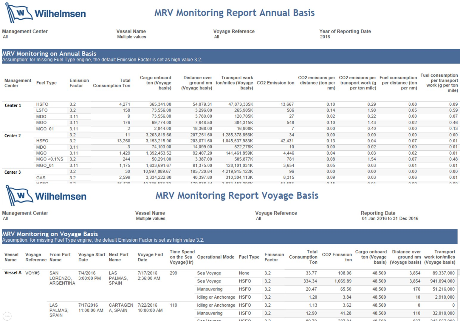 Snippet MRV report