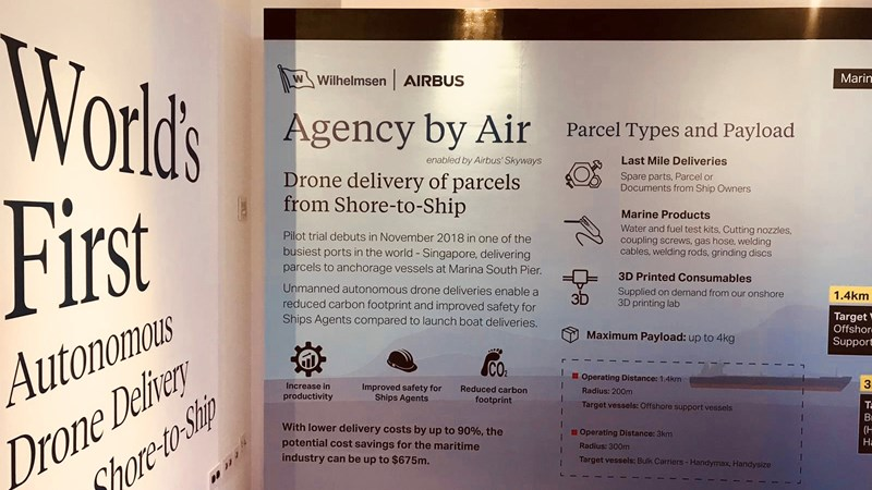 Agency by Air exhibition - Infographics 1